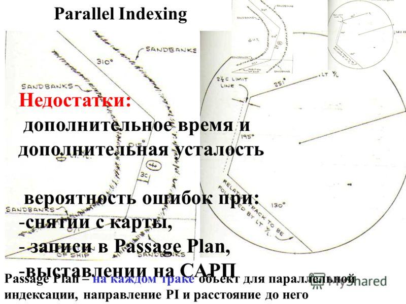 Parallel Indexing Недостатки: дополнительное время и дополнительная усталость вероятность ошибок при: -снятии с карты, - записи в Passage Plan, -выставлении на САРП Passage Plan – на каждом траке объект для параллельной индексации, направление PI и р