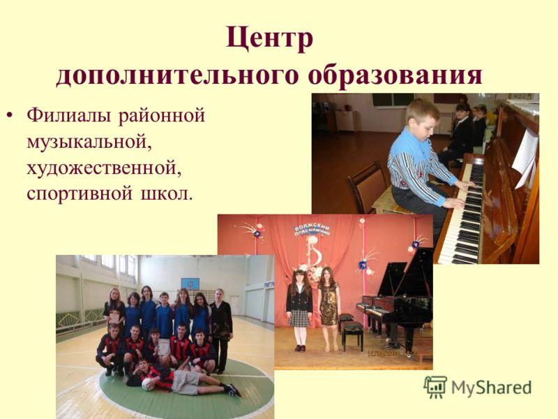Центр дополнительного образования Филиалы районной музыкальной, художественной, спортивной школ.
