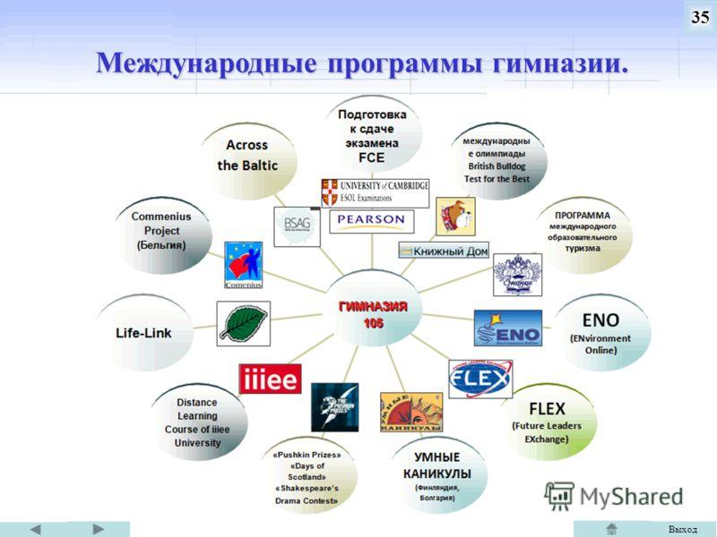 35 Выход Международные программы гимназии.