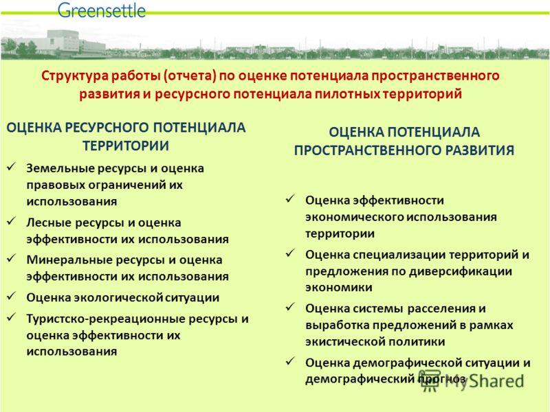 Структура работы (отчета) по оценке потенциала пространственного развития и ресурсного потенциала пилотных территорий ОЦЕНКА РЕСУРСНОГО ПОТЕНЦИАЛА ТЕРРИТОРИИ ОЦЕНКА ПОТЕНЦИАЛА ПРОСТРАНСТВЕННОГО РАЗВИТИЯ Земельные ресурсы и оценка правовых ограничений