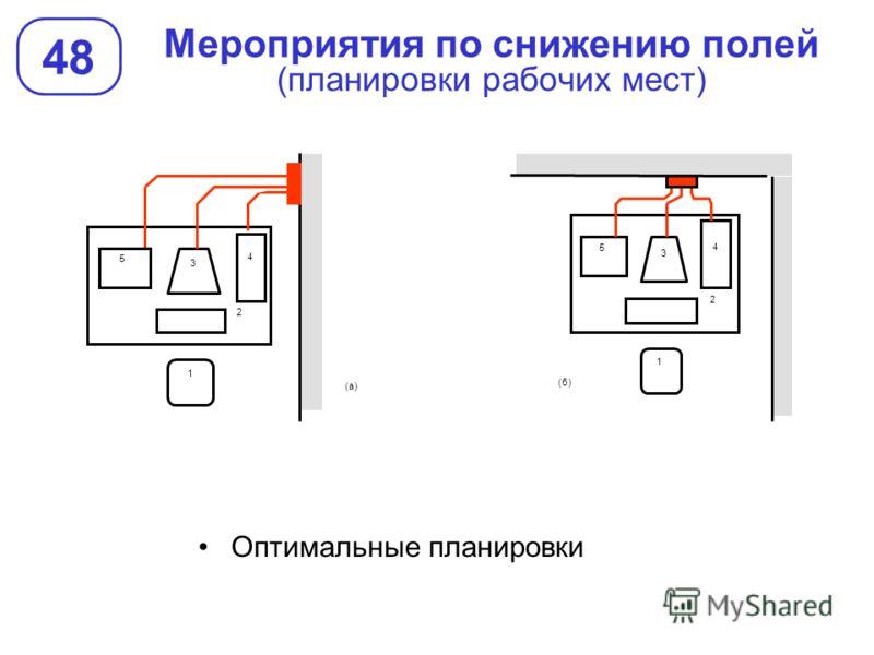 Мероприятия по снижению полей (планировки рабочих мест) 48 Оптимальные планировки 3 4 2 1 5 (б) 3 4 2 1 (а) 5