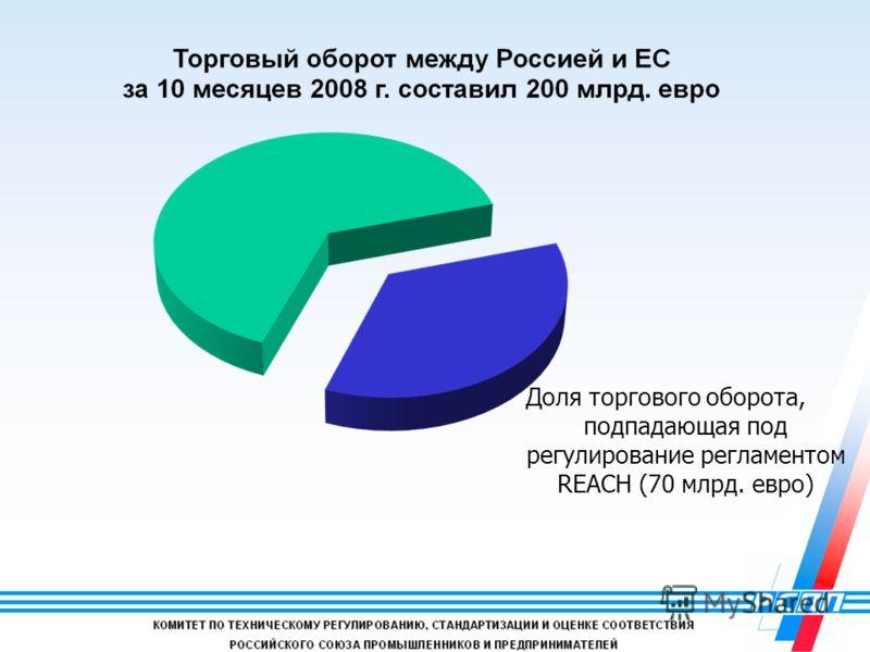 2 Доля торгового оборота, подпадающая под регулирование регламентом REACH (70 млрд. евро)