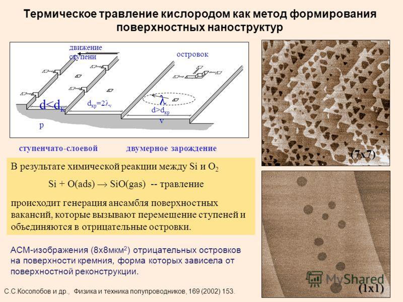 В результате химической реакции между Si и O 2 происходит генерация ансамбля поверхностных вакансий, которые вызывают перемещение ступеней и объединяются в отрицательные островки. Термическое травление кислородом как метод формирования поверхностных