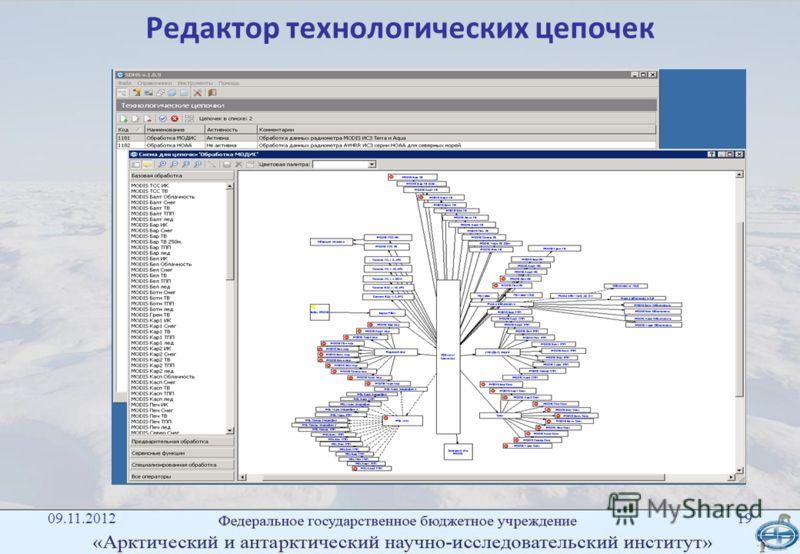 Редактор технологических цепочек 09.11.201219