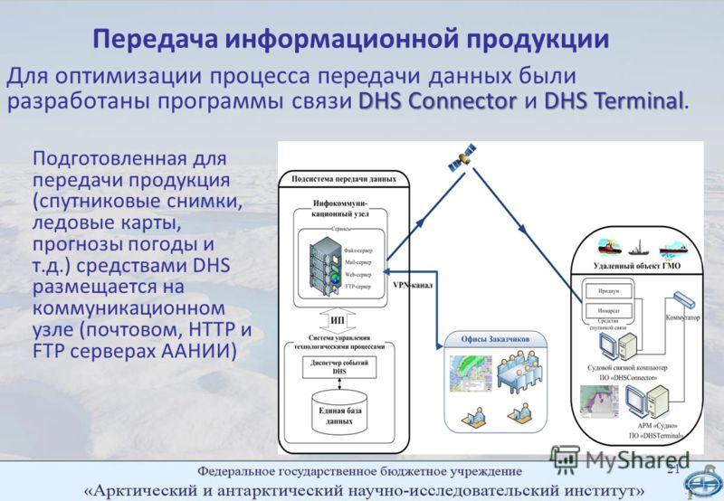 Передача информационной продукции Подготовленная для передачи продукция (спутниковые снимки, ледовые карты, прогнозы погоды и т.д.) средствами DHS размещается на коммуникационном узле (почтовом, HTTP и FTP серверах ААНИИ) 21 DHS Connector DHS Termina