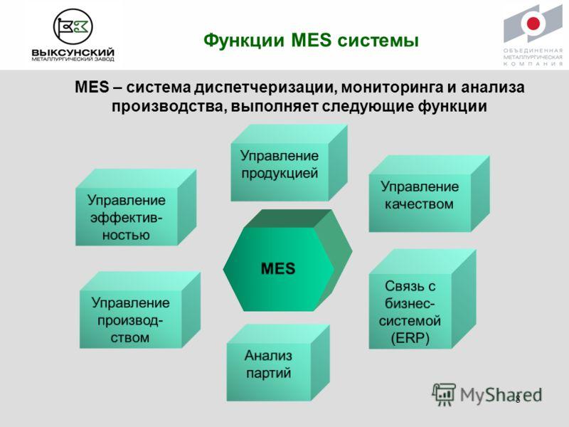 Функции MES системы MES – система диспетчеризации, мониторинга и анализа производства, выполняет следующие функции 8