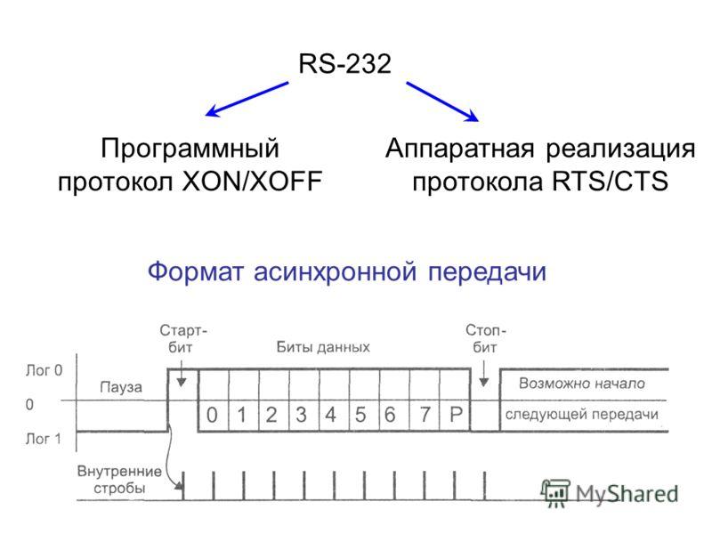 RS-232 Программный протокол XON/XOFF Аппаратная реализация протокола RTS/CTS Формат асинхронной передачи