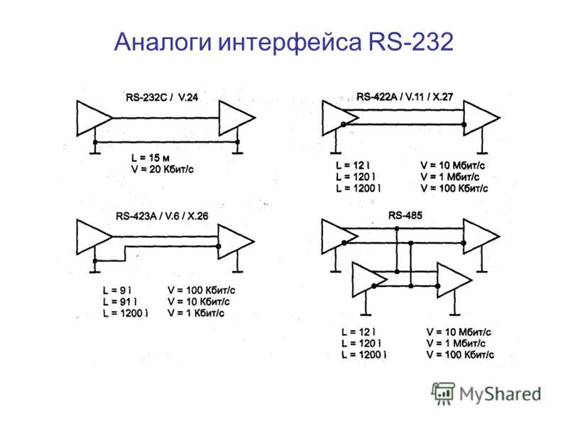 Аналоги интерфейса RS-232