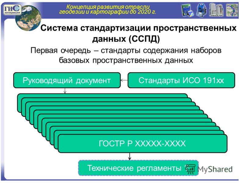 Концепция развития отрасли геодезии и картографии до 2020 г. Система стандартизации пространственных данных (ССПД) Первая очередь – стандарты содержания наборов базовых пространственных данных Руководящий документ ГОСТР Р ГОСТР Р ХХХХХ-ХХХХ Стандарты