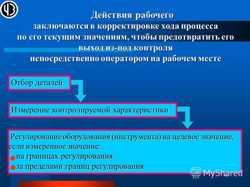 43 заключаются в корректировке хода процесса по его текущим значениям, чтобы предотвратить его выход из-под контроля непосредственно оператором на рабочем месте Действия рабочего Отбор деталей Измерение контролируемой характеристики Регулирование обо