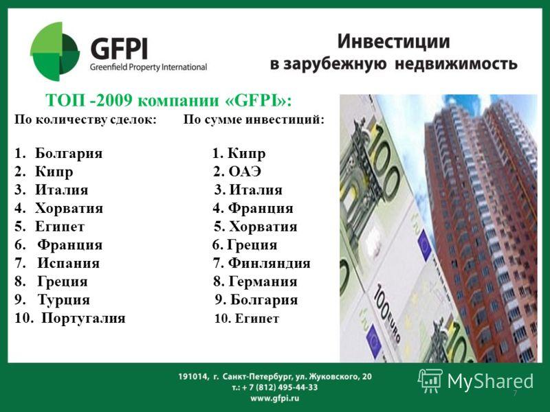 ТОП -2009 компании «GFPI»: По количеству сделок: По сумме инвестиций: 1.Болгария 1. Кипр 2.Кипр 2. ОАЭ 3.Италия 3. Италия 4.Хорватия 4. Франция 5.Египет 5. Хорватия 6. Франция 6. Греция 7. Испания 7. Финляндия 8. Греция 8. Германия 9. Турция 9. Болга