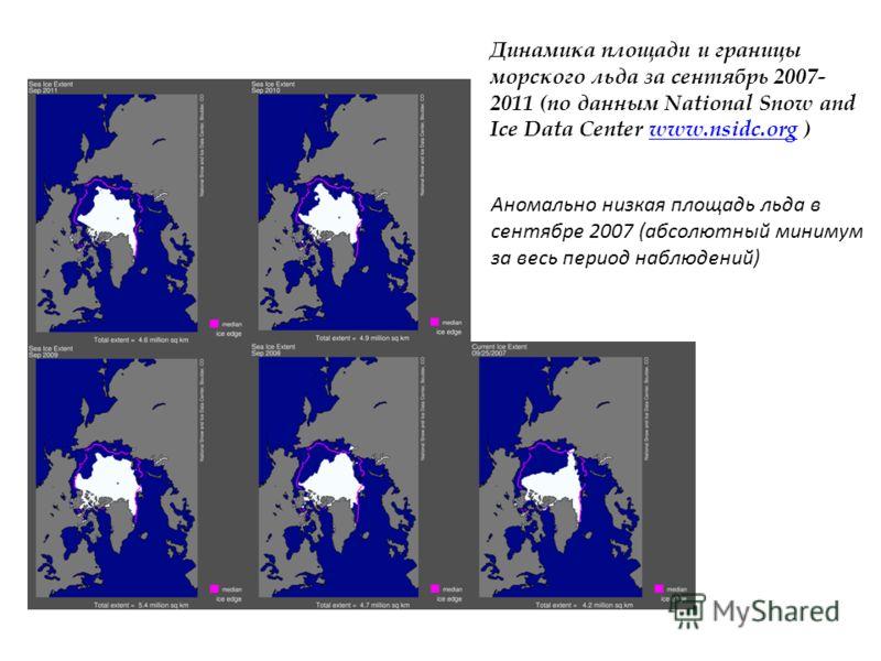 Динамика площади и границы морского льда за сентябрь 2007- 2011 (по данным National Snow and Ice Data Center www.nsidc.org )www.nsidc.org Аномально низкая площадь льда в сентябре 2007 (абсолютный минимум за весь период наблюдений)