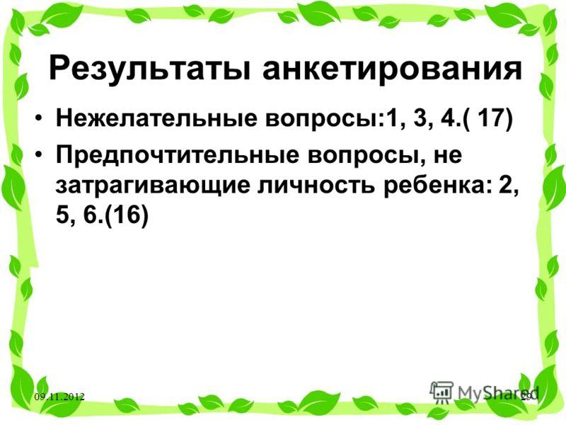 Результаты анкетирования Нежелательные вопросы:1, 3, 4.( 17) Предпочтительные вопросы, не затрагивающие личность ребенка: 2, 5, 6.(16) 09.11.201229