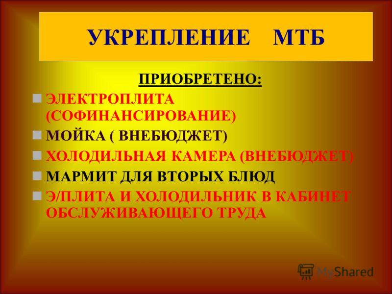 УКРЕПЛЕНИЕ МТБ ПРИОБРЕТЕНО: ЭЛЕКТРОПЛИТА (СОФИНАНСИРОВАНИЕ) МОЙКА ( ВНЕБЮДЖЕТ) ХОЛОДИЛЬНАЯ КАМЕРА (ВНЕБЮДЖЕТ) МАРМИТ ДЛЯ ВТОРЫХ БЛЮД Э/ПЛИТА И ХОЛОДИЛЬНИК В КАБИНЕТ ОБСЛУЖИВАЮЩЕГО ТРУДА
