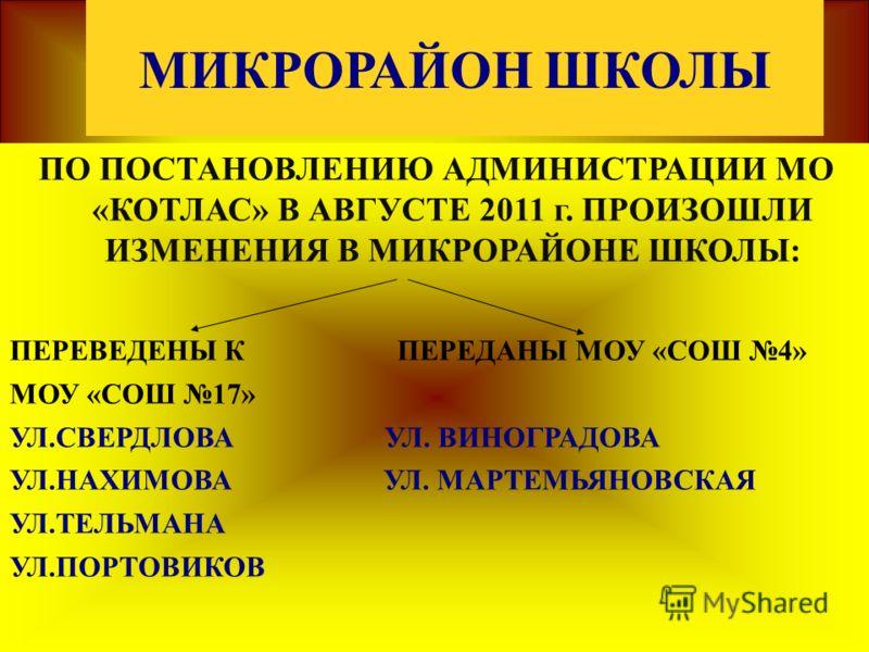 МИКРОРАЙОН ШКОЛЫ ПО ПОСТАНОВЛЕНИЮ АДМИНИСТРАЦИИ МО «КОТЛАС» В АВГУСТЕ 2011 г. ПРОИЗОШЛИ ИЗМЕНЕНИЯ В МИКРОРАЙОНЕ ШКОЛЫ: ПЕРЕВЕДЕНЫ К ПЕРЕДАНЫ МОУ «СОШ 4» МОУ «СОШ 17» УЛ.СВЕРДЛОВА УЛ. ВИНОГРАДОВА УЛ.НАХИМОВА УЛ. МАРТЕМЬЯНОВСКАЯ УЛ.ТЕЛЬМАНА УЛ.ПОРТОВИК