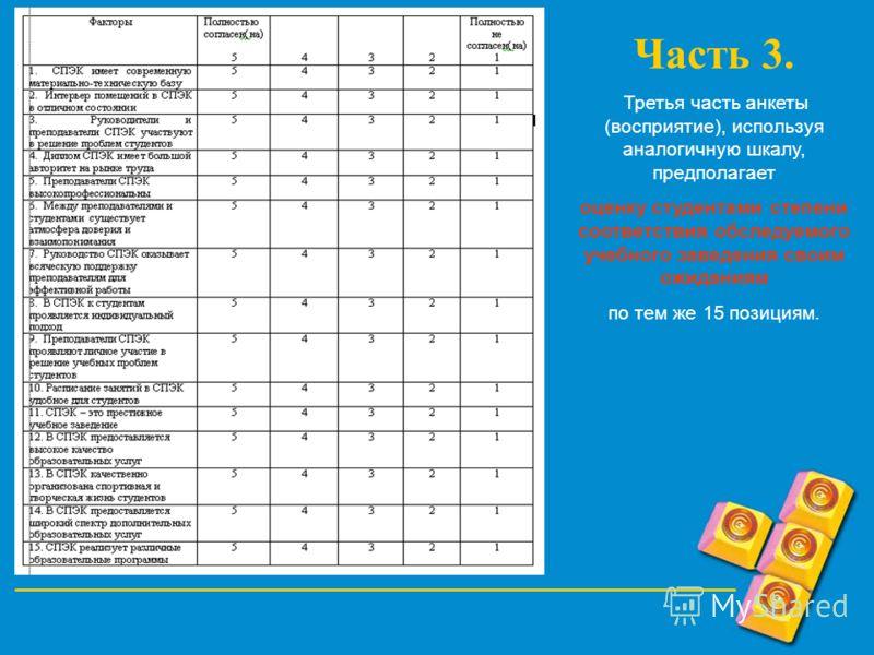 Часть 3. Третья часть анкеты (восприятие), используя аналогичную шкалу, предполагает оценку студентами степени соответствия обследуемого учебного заведения своим ожиданиям по тем же 15 позициям.