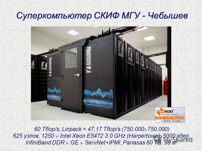60 Tflop/s, Linpack = 47,17 Tflop/s (750.000 750.000) 625 узлов, 1250 Intel Xeon E5472 3.0 GHz (Harpertown), 5000 ядер, InfiniBand DDR GE ServNet+IPMI, Panasas 60 TB, 98 м 2 Суперкомпьютер СКИФ МГУ - Чебышев