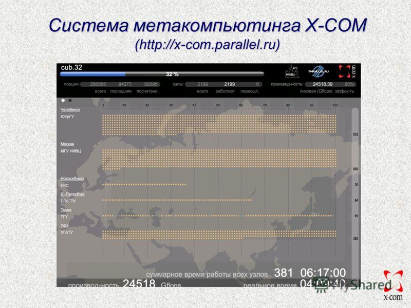 Система метакомпьютинга X-COM (http://x-com.parallel.ru)