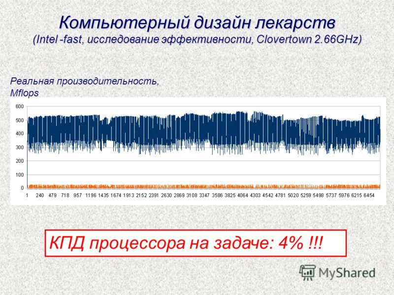 Компьютерный дизайн лекарств (Intel -fast, исследование эффективности, Clovertown 2.66GHz) КПД процессора на задаче: 4% !!! Реальная производительность, Mflops