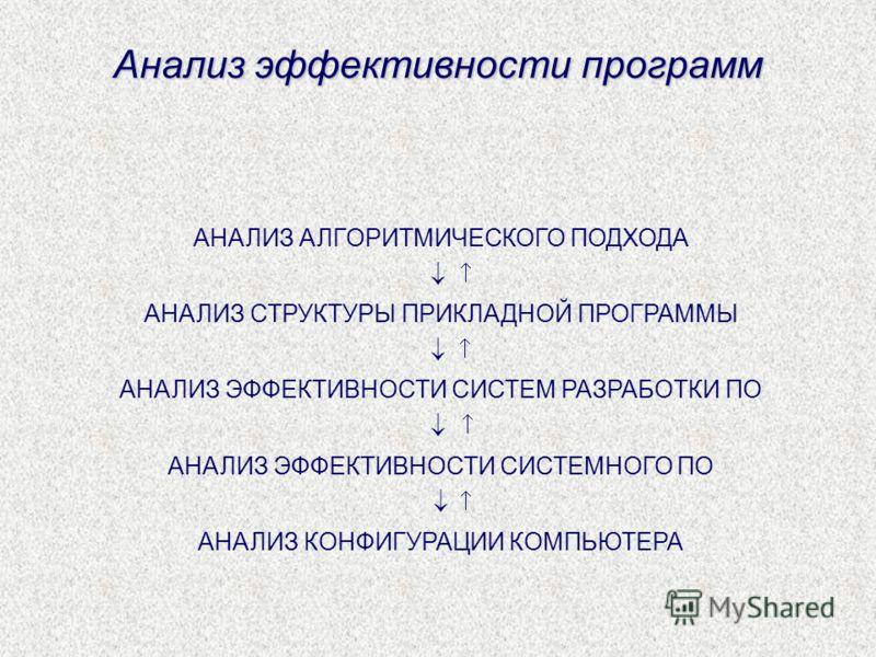 АНАЛИЗ АЛГОРИТМИЧЕСКОГО ПОДХОДА АНАЛИЗ СТРУКТУРЫ ПРИКЛАДНОЙ ПРОГРАММЫ АНАЛИЗ ЭФФЕКТИВНОСТИ СИСТЕМ РАЗРАБОТКИ ПО АНАЛИЗ ЭФФЕКТИВНОСТИ СИСТЕМНОГО ПО АНАЛИЗ КОНФИГУРАЦИИ КОМПЬЮТЕРА Анализ эффективности программ