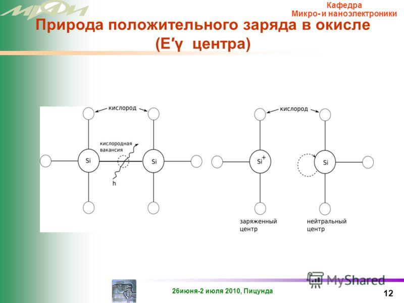 26июня-2 июля 2010, Пицунда Кафедра Микро- и наноэлектроники Радиационно-индуцированный отжиг 11