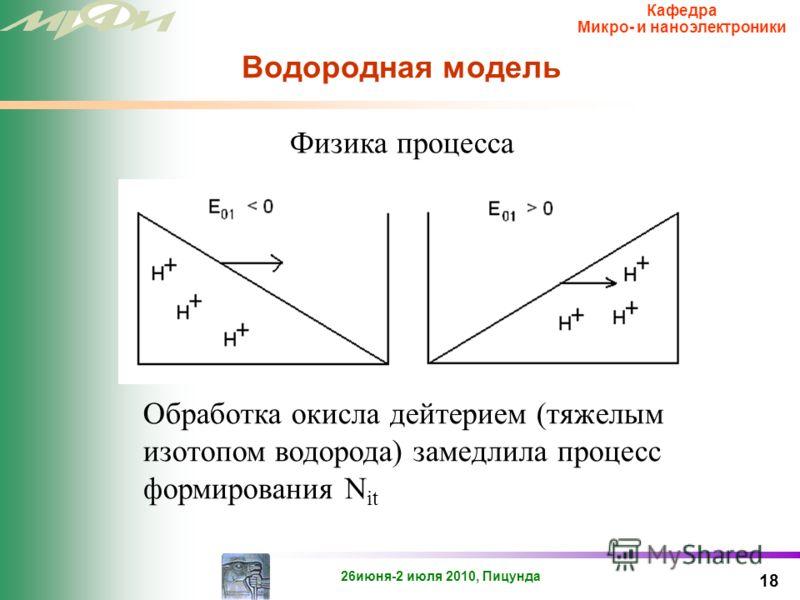 26июня-2 июля 2010, Пицунда Кафедра Микро- и наноэлектроники Водородная модель 17 Эксперименты с изменением полярности поля на первой стадии Е 01 (Saks & Brown, 1989)