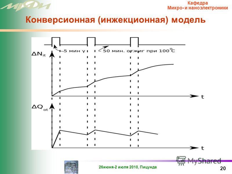 26июня-2 июля 2010, Пицунда Кафедра Микро- и наноэлектроники Поле E 02 = 2 МВ/см 19