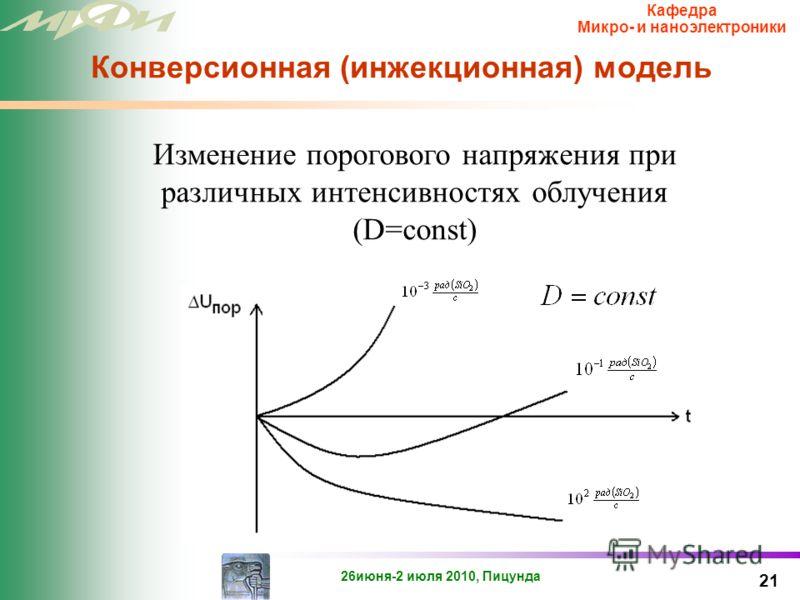 26июня-2 июля 2010, Пицунда Кафедра Микро- и наноэлектроники Конверсионная (инжекционная) модель 20