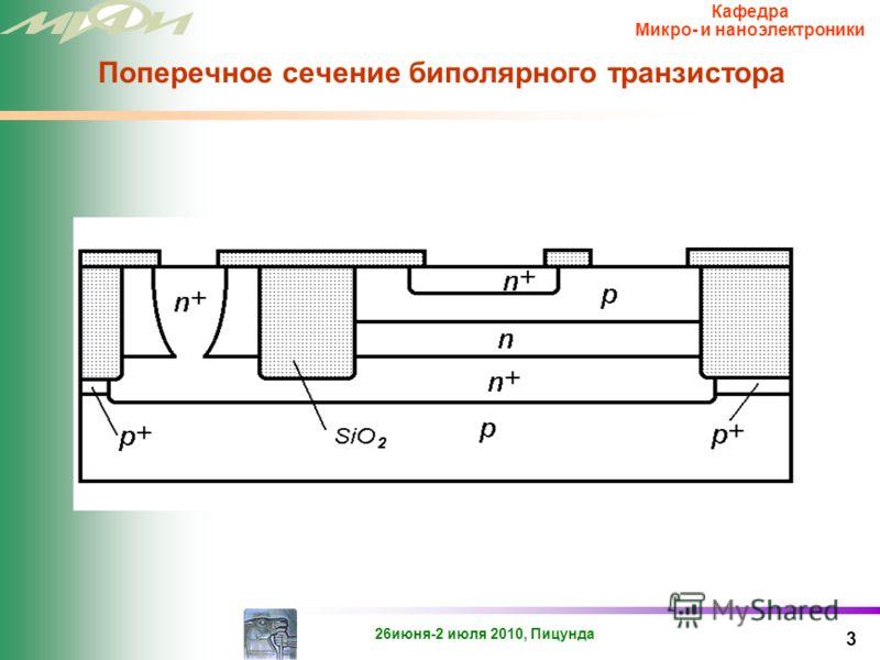 26июня-2 июля 2010, Пицунда Кафедра Микро- и наноэлектроники МОП транзистор 2 n+ исток n+ сток Полевой окисел Поликремниевый затвор Краевая утечка Поток электронов