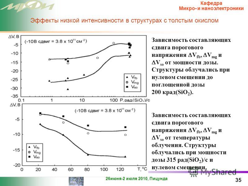 26июня-2 июля 2010, Пицунда Кафедра Микро- и наноэлектроники 34 PNP транзисторы