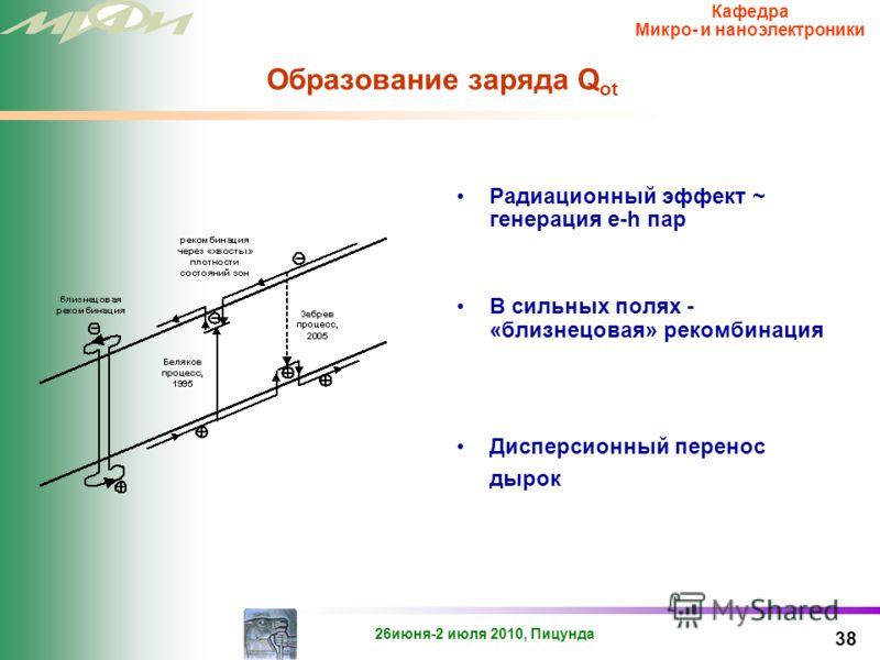 26июня-2 июля 2010, Пицунда Кафедра Микро- и наноэлектроники 37 Модель внутреннего поля (D. Fleetwood) Схематическая иллюстрация переноса дырок и электронов в трех случаях: (а) в начале облучения, до того как в окисел начал встраиваться объемный заря