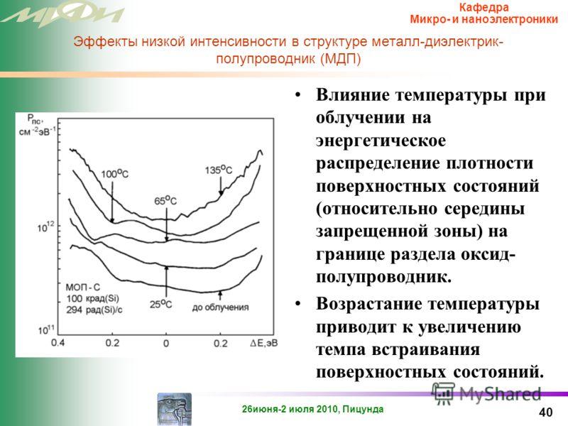 26июня-2 июля 2010, Пицунда Кафедра Микро- и наноэлектроники 39 Накопление зарядов в толстом МДП окисле R. Durand, RADECS-2006
