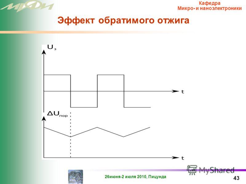26июня-2 июля 2010, Пицунда Кафедра Микро- и наноэлектроники Отжиг положительного заряда 42