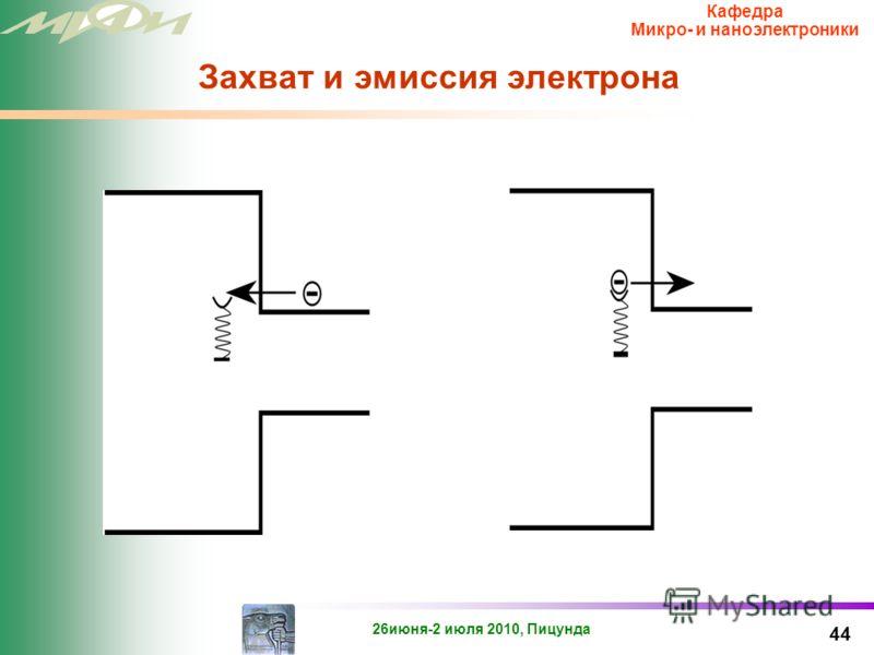 26июня-2 июля 2010, Пицунда Кафедра Микро- и наноэлектроники Эффект обратимого отжига 43