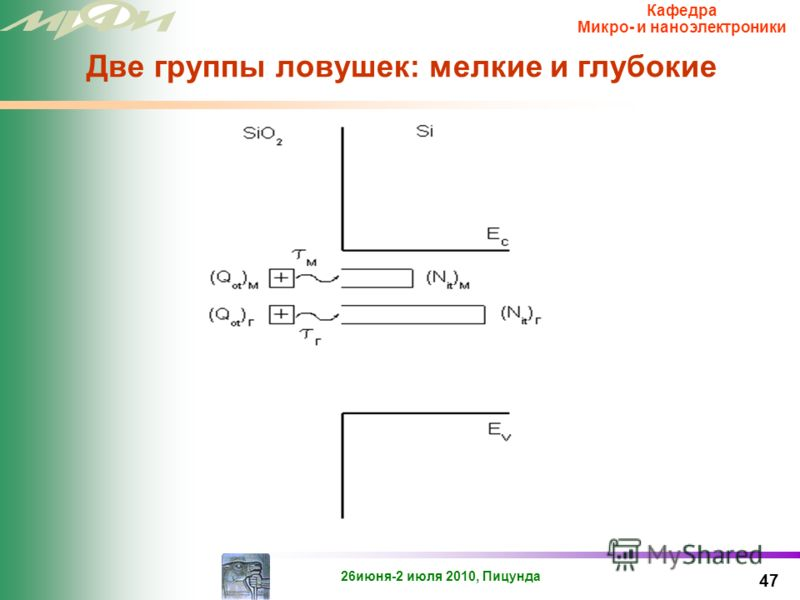 26июня-2 июля 2010, Пицунда Кафедра Микро- и наноэлектроники Энергетическая диаграмма границы раздела окисел-полупроводник (SiO 2 -Si), иллюстрирующая конверсию положительного заряда захваченных дырок Q ot 46