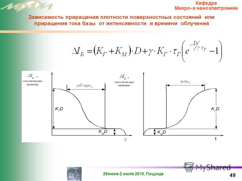 26июня-2 июля 2010, Пицунда Кафедра Микро- и наноэлектроники Интеграл свертки 48 Процесс конверсии происходит непрерывно по мере набора дозы, поэтому в любой момент времени t приращение концентрации поверхностных состояний определяется с использовани