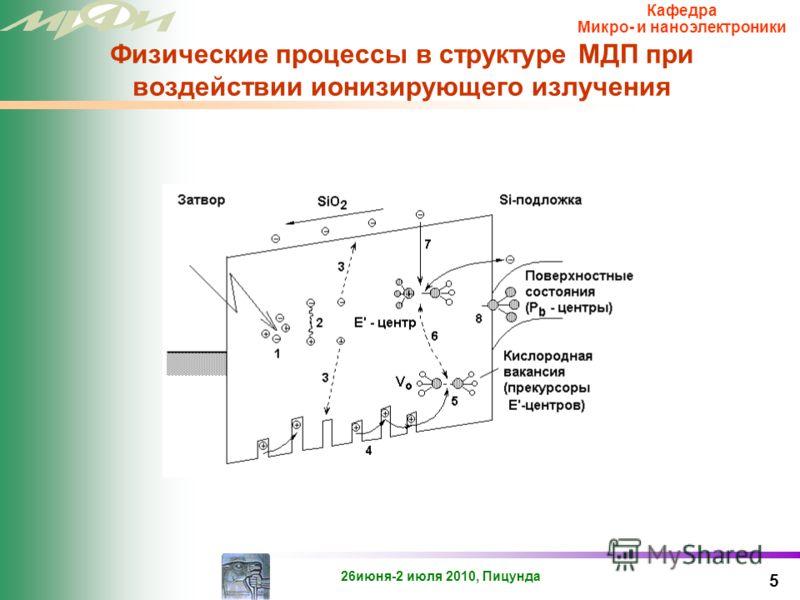 26июня-2 июля 2010, Пицунда Кафедра Микро- и наноэлектроники Разделение зарядов e и h электрическим полем 4