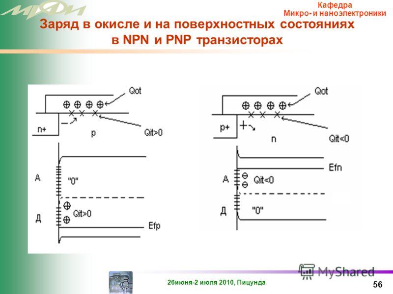 26июня-2 июля 2010, Пицунда Кафедра Микро- и наноэлектроники 55 Расчет тока поверхностной рекомбинации Модель «поверхностных состояний»