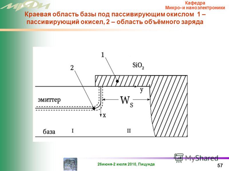 26июня-2 июля 2010, Пицунда Кафедра Микро- и наноэлектроники 56 Заряд в окисле и на поверхностных состояниях в NPN и PNP транзисторах