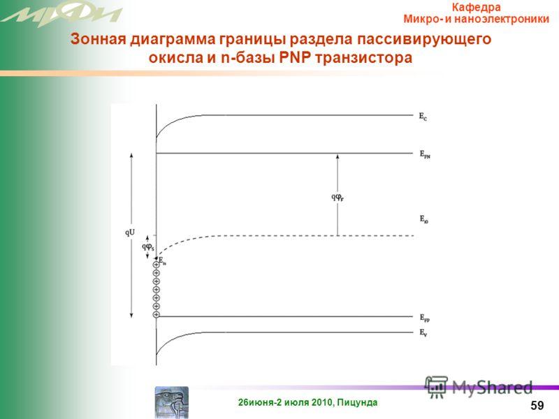 26июня-2 июля 2010, Пицунда Кафедра Микро- и наноэлектроники Зонная диаграмма границы раздела пассивирующего окисла и p-базы NPN транзистора 58