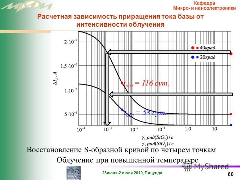26июня-2 июля 2010, Пицунда Кафедра Микро- и наноэлектроники Зонная диаграмма границы раздела пассивирующего окисла и n-базы PNP транзистора 59