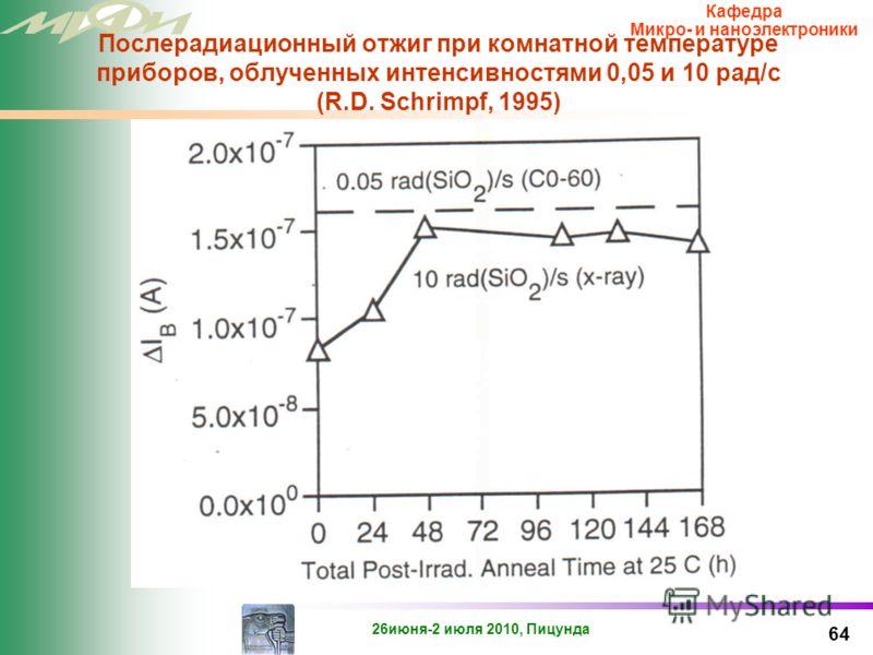 26июня-2 июля 2010, Пицунда Кафедра Микро- и наноэлектроники Послерадиационный отжиг при комнатной температуре и при 100 О С компаратора LM111 (R.K. Freitag, 1998) 63
