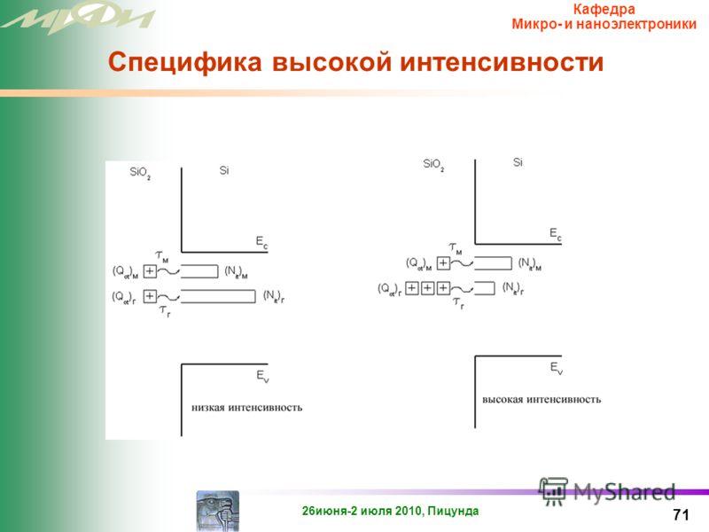 26июня-2 июля 2010, Пицунда Кафедра Микро- и наноэлектроники Экспериментальные данные 70 E A = 0.48эВ, τ Г0 = 0.18·10 -3 с (NPN BC817) E A = 0.38эВ, τ Г0 = 4.5·10 -3 с (PNP BC807)