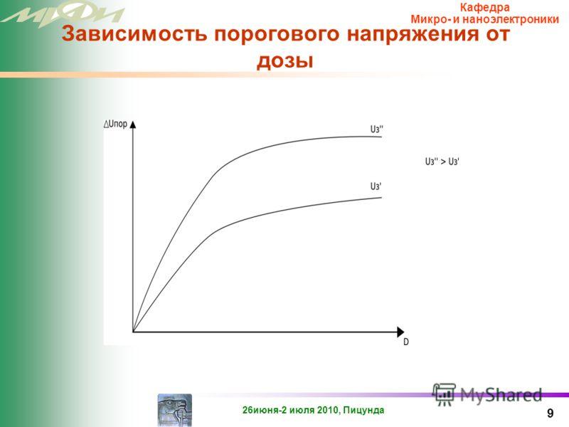 26июня-2 июля 2010, Пицунда Кафедра Микро- и наноэлектроники Движение дырок при отрицательном поле в окисле 8