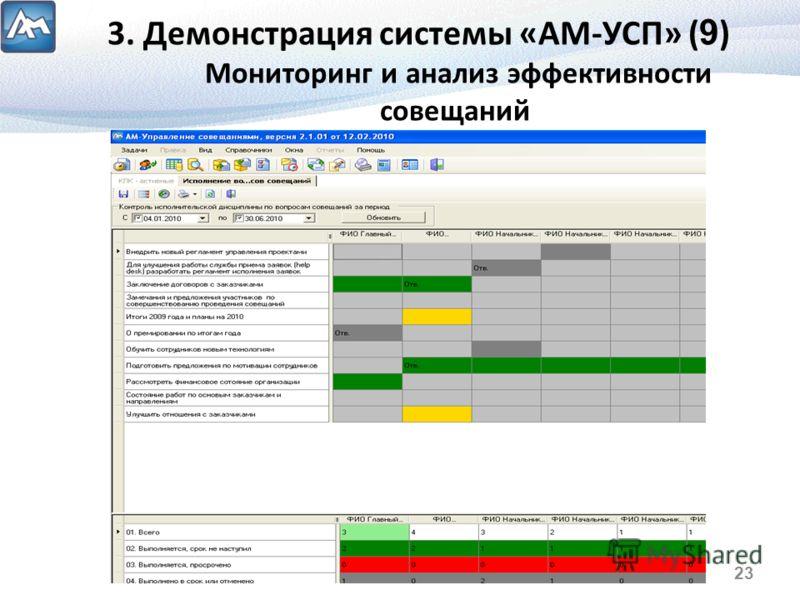 23 3. Демонстрация системы «АМ-УСП» ( 9 ) Мониторинг и анализ эффективности совещаний