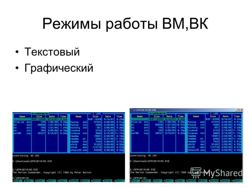 Режимы работы ВМ,ВК Текстовый Графический