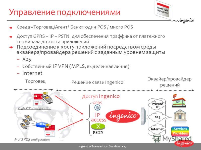 Ingenico Transaction Services 5 Управление подключениями Подсоединение к хосту приложений посредством среды эквайера/провайдера решений с заданным уровнем защиты –X25 –Собственный IP VPN ( MPLS, выделенная линия) –Internet Эквайер/провайдер решений Д