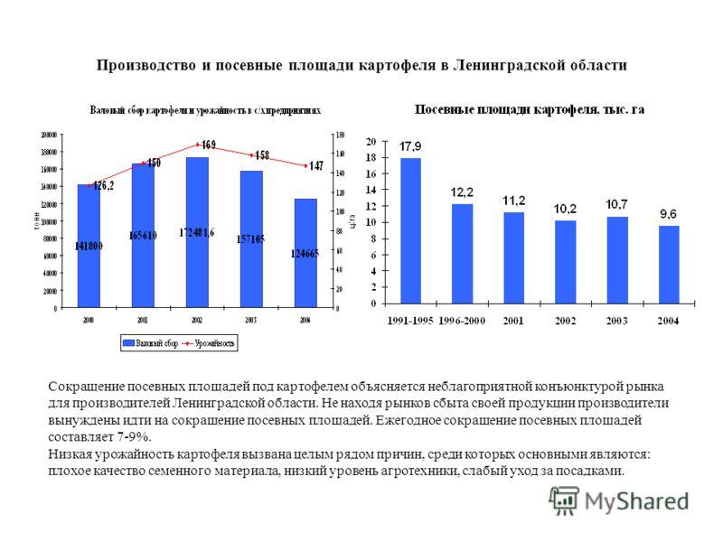 Производство и посевные площади картофеля в Ленинградской области Сокращение посевных площадей под картофелем объясняется неблагоприятной конъюнктурой рынка для производителей Ленинградской области. Не находя рынков сбыта своей продукции производител