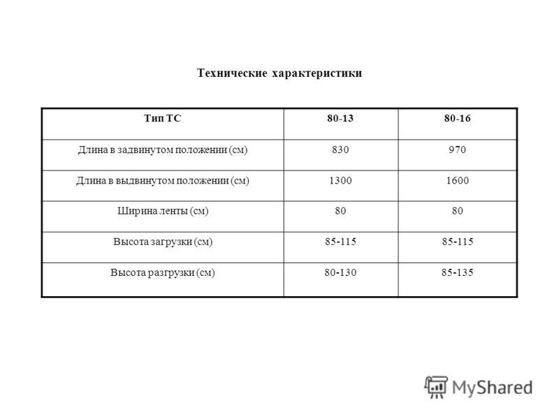 Технические характеристики Тип ТС80-1380-16 Длина в задвинутом положении (см)830970 Длина в выдвинутом положении (см)13001600 Ширина ленты (см)80 Высота загрузки (см)85-115 Высота разгрузки (см)80-13085-135