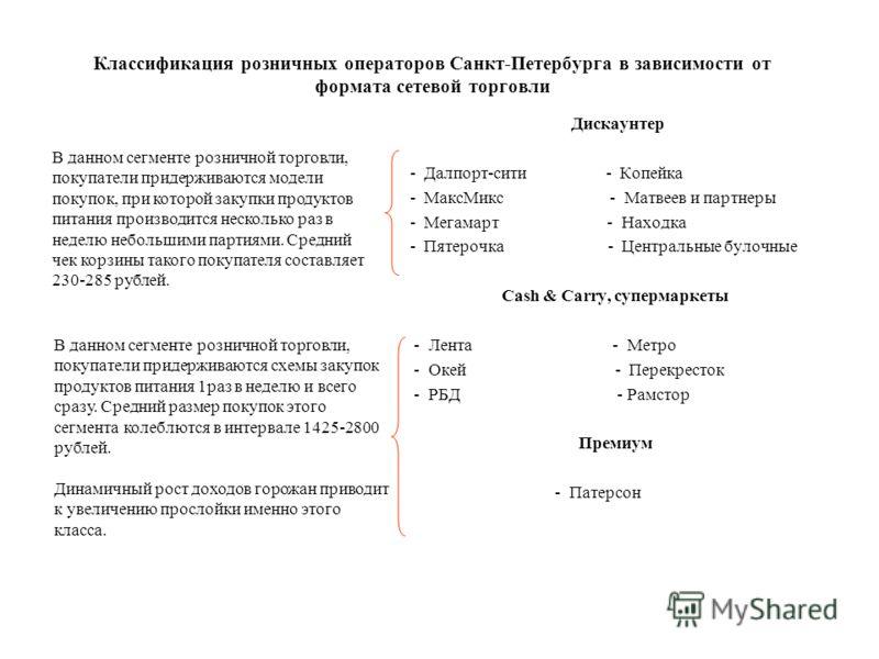 Классификация розничных операторов Санкт-Петербурга в зависимости от формата сетевой торговли Дискаунтер - Далпорт-сити - Копейка - МаксМикс - Матвеев и партнеры - Мегамарт - Находка - Пятерочка - Центральные булочные Cash & Carry, супермаркеты - Лен
